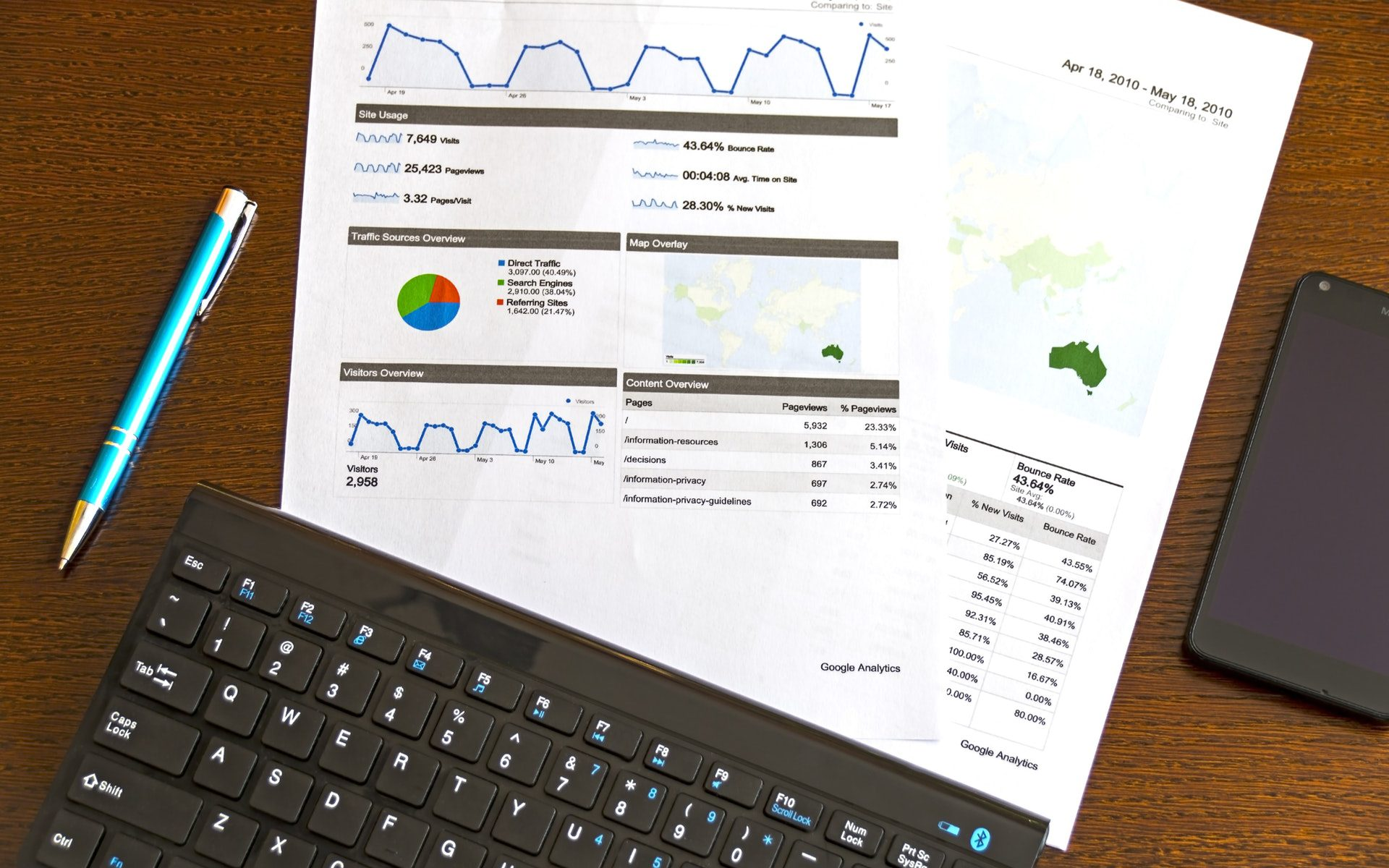 improve financial reporting